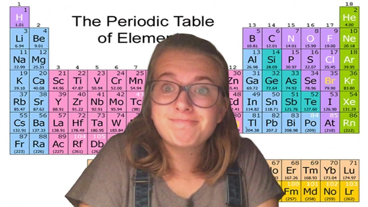 The official periodic table song youtube the official periodic table song gamestrikefo Images