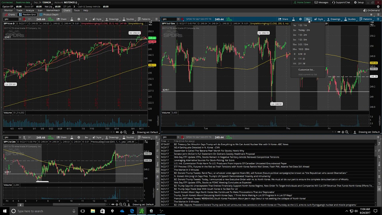 How to add the previous day close line on Thinkorswim (TOS) charts