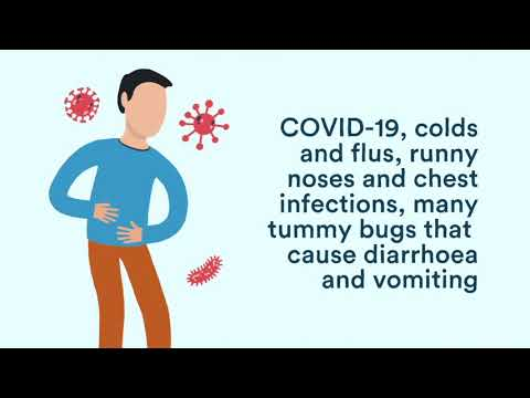 Learn About Hand Hygiene And Preventing The Spread Of Coronavirus (COVID-19)
