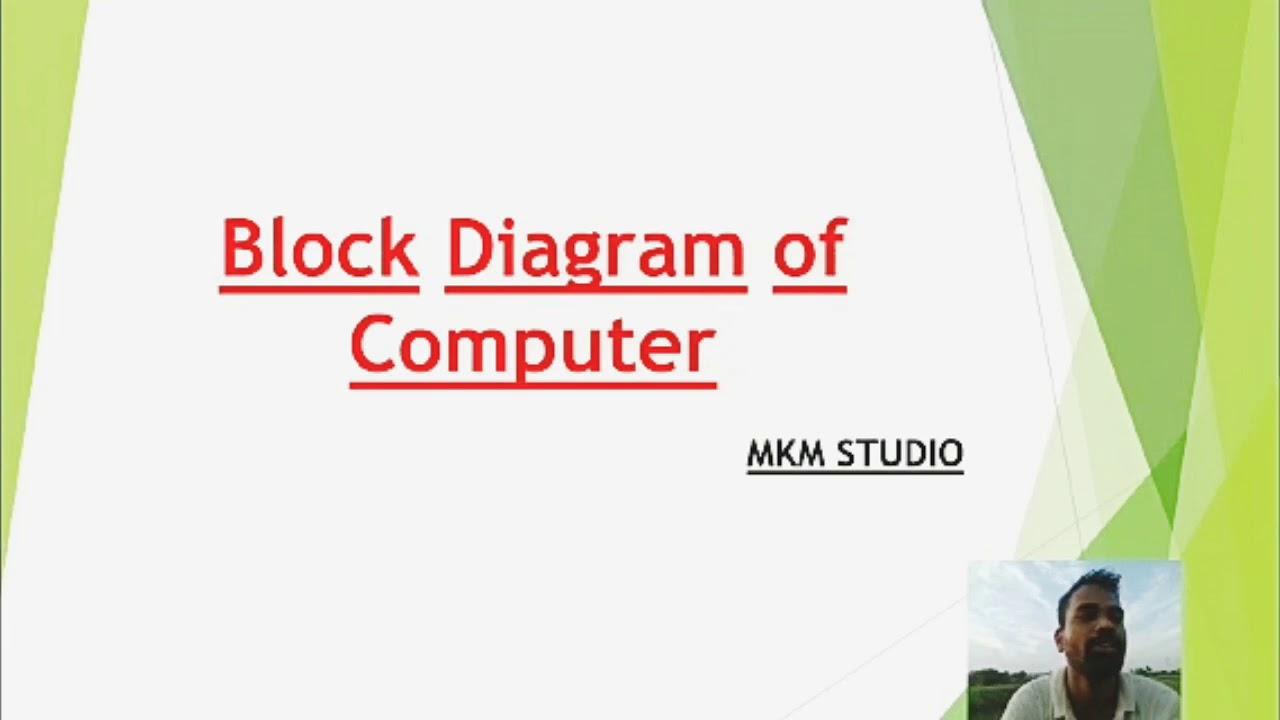 Block Diagram Of Computer      By R K Patnaik