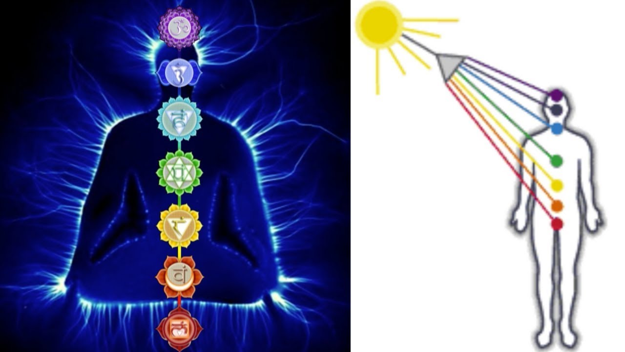 The Energy Extraction Matrix: Chakra Overlays & Hive Mind Parasitism