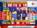 BJP's IT cell head Amit Malviya reaction election trends showing BJP trailing behind Congress