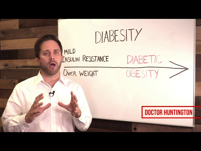 Diabesity | Diabetes Fact 3/100