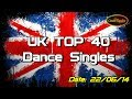 Download UK Top 40 - Dance Singles (22/06/2014) MP3 song and Music Video
