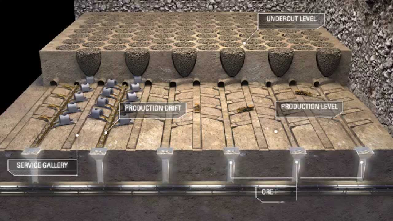 Cat® Rock Flow System: Continuous Production in Block Caving  YouTube
