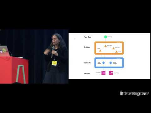 The Evolution of Data Processing at Spotify by Erin Palmer | DataEngConf NYC '16
