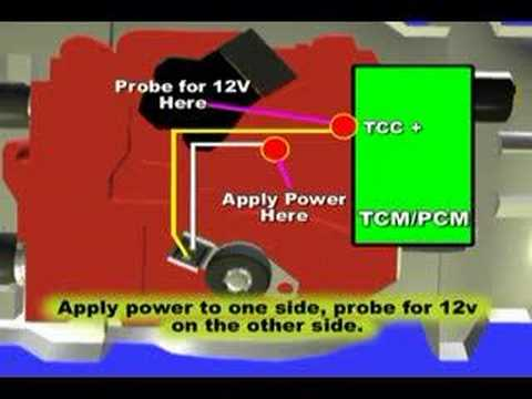 A4ld Wiring Diagram Tcc Or Torque Converter Solenoid Youtube