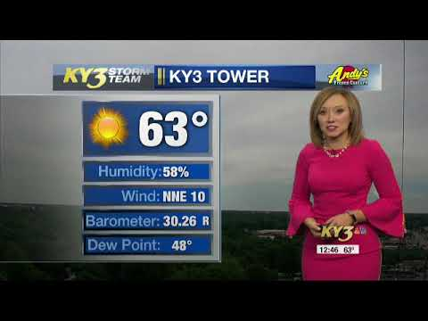 Ky3 Weather Forecast
