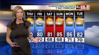 Florida's Most Accurate Forecast with Shay Ryan on Wednesday, April 25, 2018