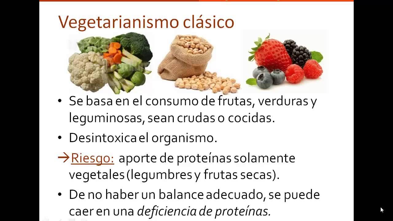 Tres mitos sobre Dieta cetogénica