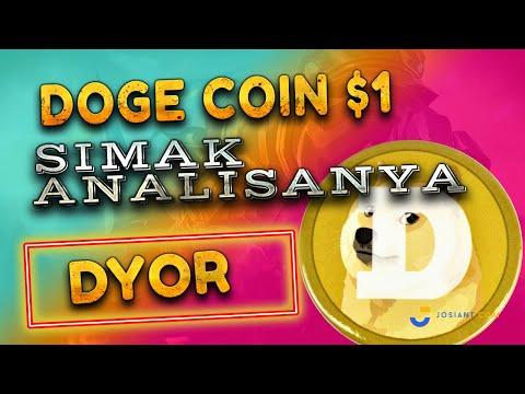 Analisa Doge Koin Di Masa Depan Bisa 1$ - Simak Penjelasan Lengkapnya - Belajar Crypto Untuk Pemula