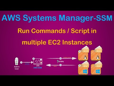 AWS Systems Manager | Run Command or Script in multiple EC2