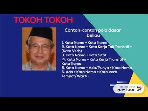 Gaf Binaan Frasa Nama Aiman Youtube