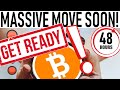MASSIVE BITCOIN MOVE IN 48hrs! MINERS BARELY HOLDING $10k ...