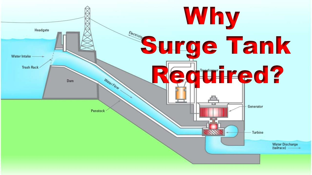 Importance of surge tank in hydro power plant  YouTube