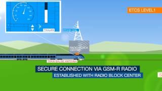ETCS ERTMS