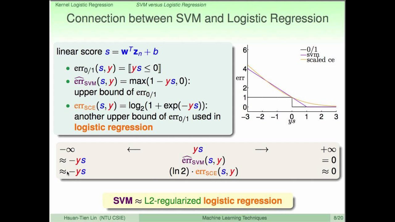 what is regression in machine learning
