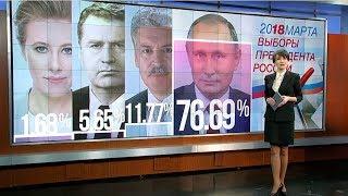 Путин: (ре)инкарнация 2018 | ИТОГИ | Спецвыпуск