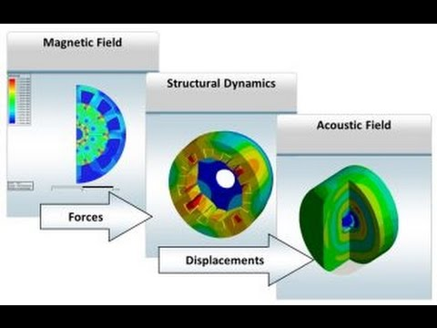 Introduction to Low Frequency Computational Electromagnetics Using ANSYS  Maxwell