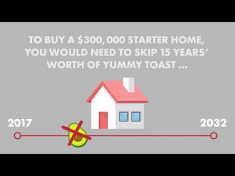 Can You Actually Buy House By Giving Up Avocado Toast
