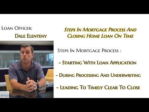 steps-in-mortgage-process-and-closing-home-loan-on-time