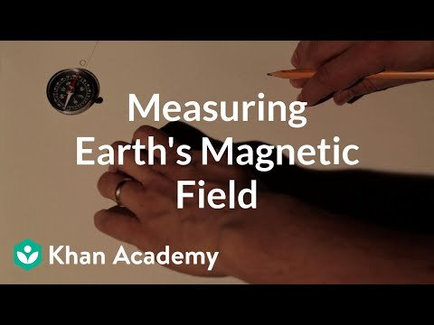 Earth's magnetic field (how to measure) | Discoveries and projects | Physics | Khan Academy
