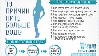 Вода. Сколько Пить.Как Правильно Пить Воду.#Вода.
