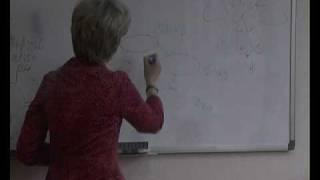 Почему Биологически-Активные Добавки 07(, 2010-04-11T10:20:15.000Z)