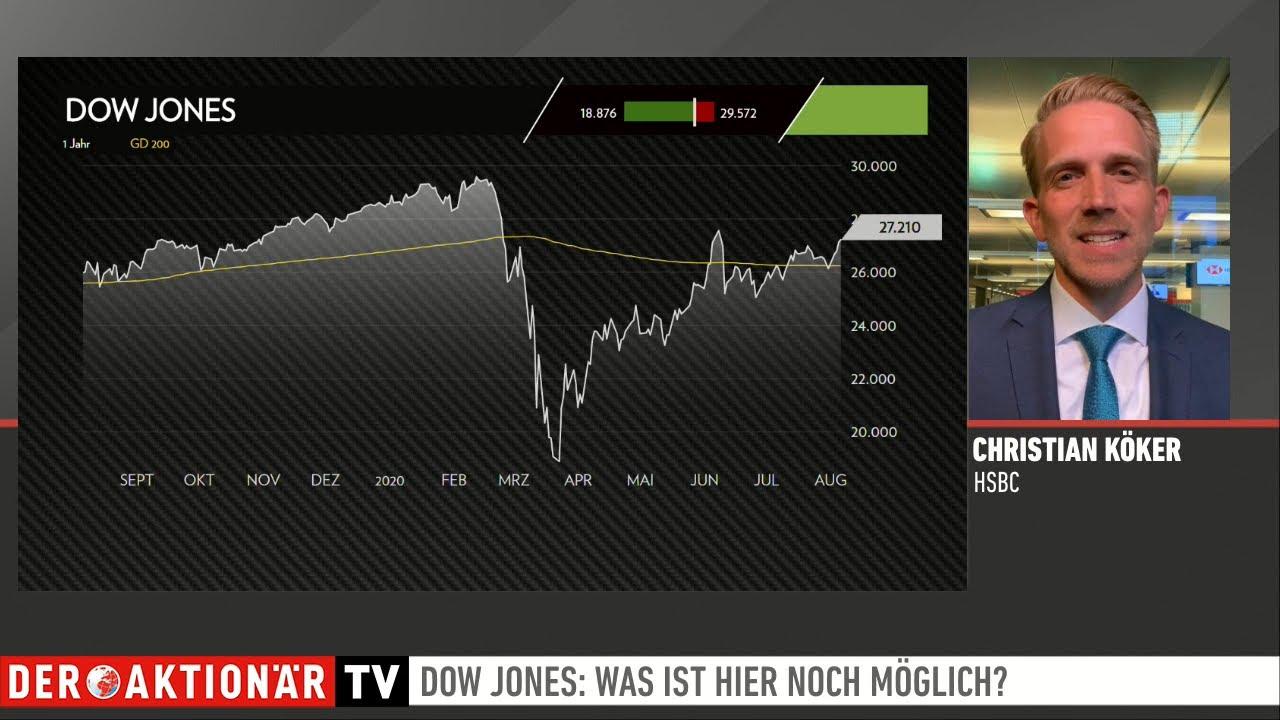 Dow Jones: Aufwärts-Potenzial im Wahljahr? - Zertifikate Aktuell vom 06.08.2020