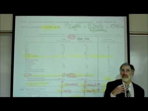 CONCENTRATION OF SOLUTIONS; PART 5; PLASMA COLLOID OSMOTIC PRESSURE by Professor Fink.wmv