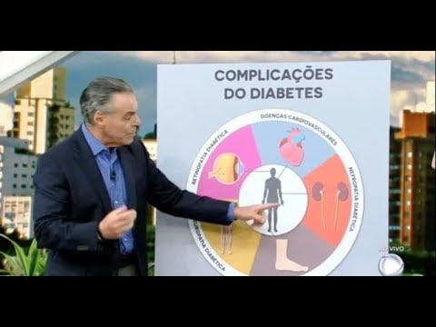 Dr. Sproesser Tira Todas As Dúvidas Sobre O Diabetes