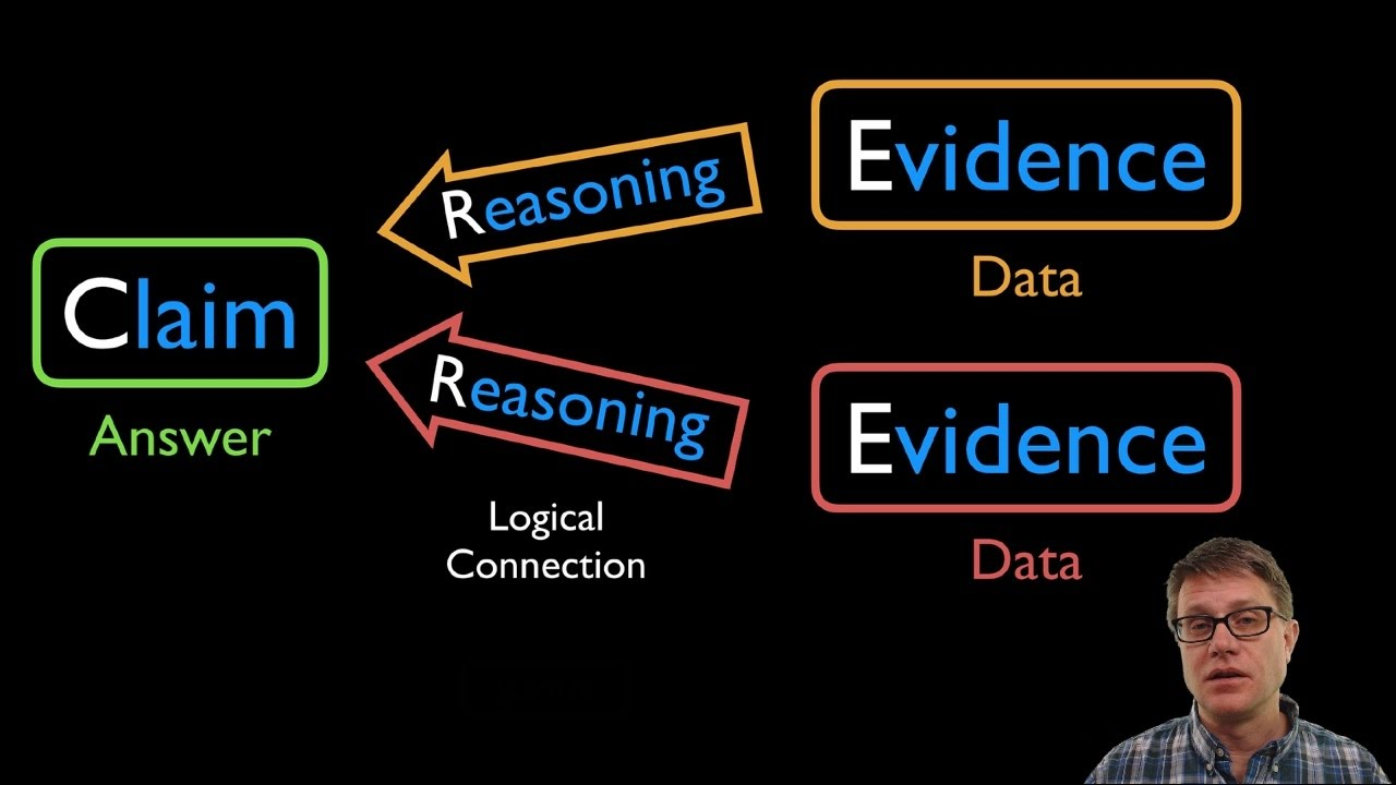 Implementing the Claim, Evidence, Reasoning Framework in the