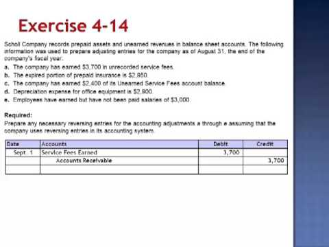 Prepaid aAssets and Unearned Revenues in Balance Sheet Exercise 4-14