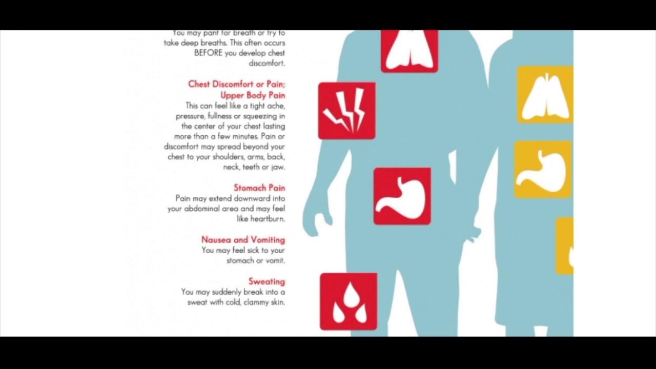 SIGNS OF HEART ATTACK MEN V S WOMEN
