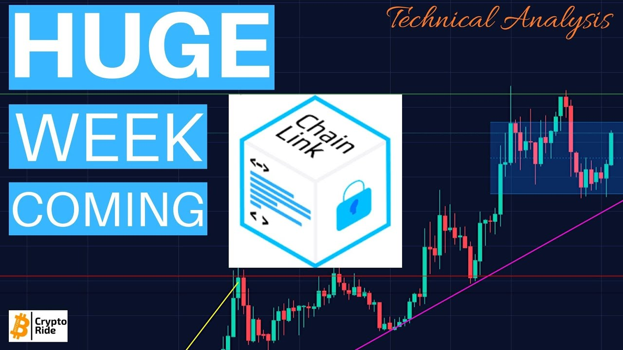 Chainlink TA Update- Will the new link Uptrend Continue? Key Resistance and Support Levels 10
