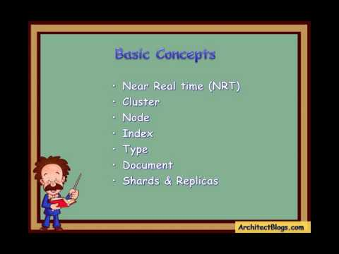 ElasticSearch Basic concepts