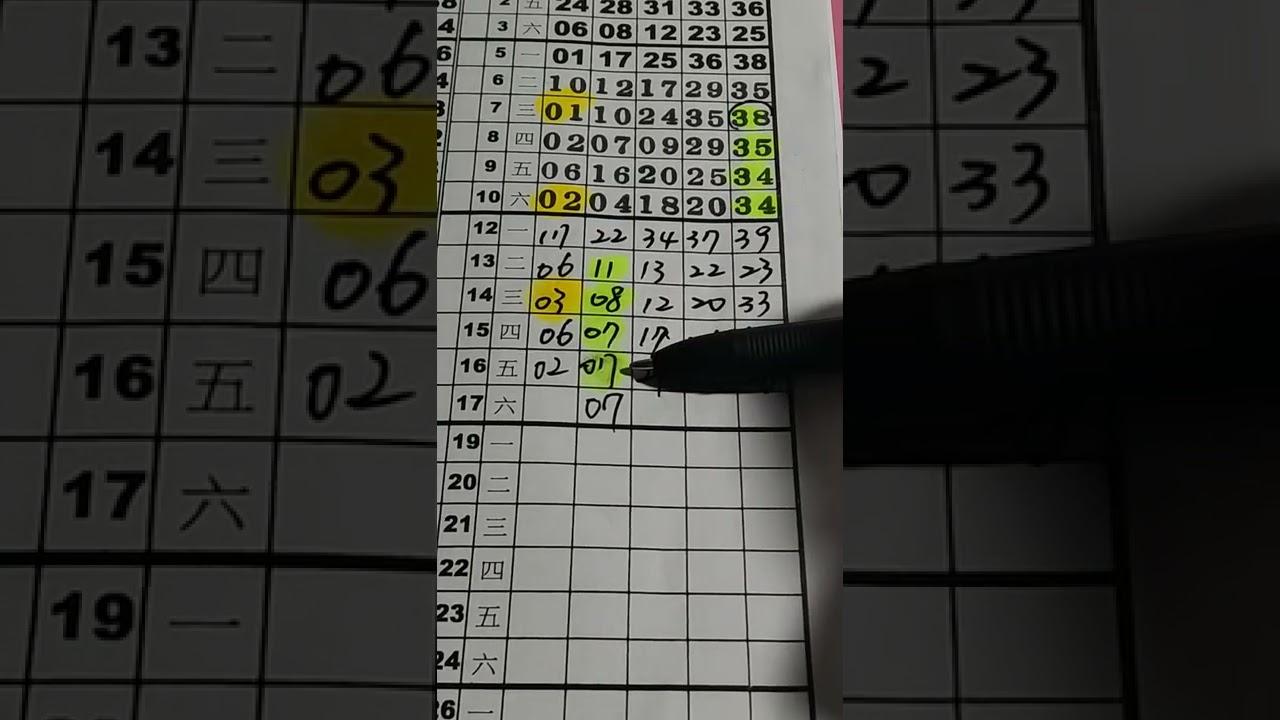 2O21:4月17第二版僅供公益彩券分析討論。請勿用於其它賭博行為。
