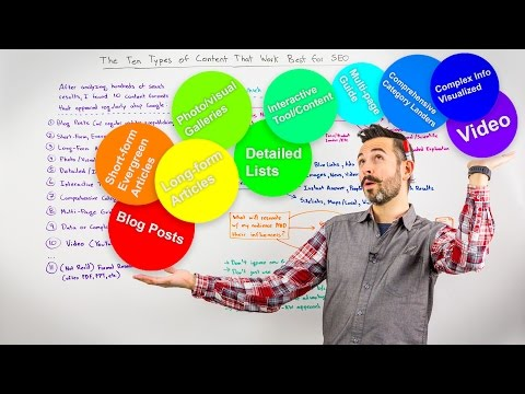 The 10 Types of Content That Work Best for SEO – Whiteboard Friday