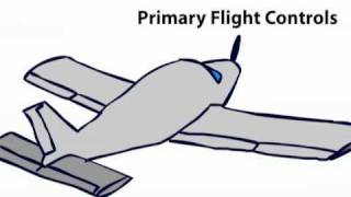 Aircraft Primary Flight Controls Explained | profpilot.co.uk video #5