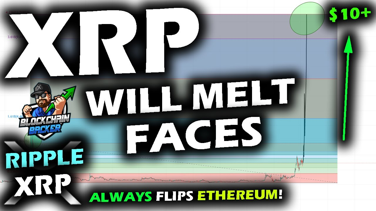 YOU BETTER BELIEVE IT the Ripple XRP Price Chart FLIPS ETHEREUM Each Bull Run!