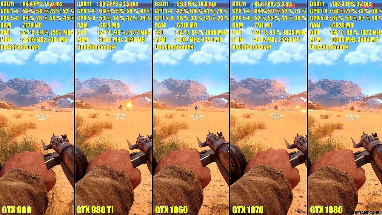 1070 vs 1070 ti майнинг