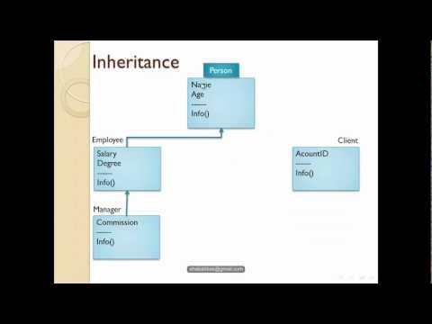 011 Abstraction And Inheritance
