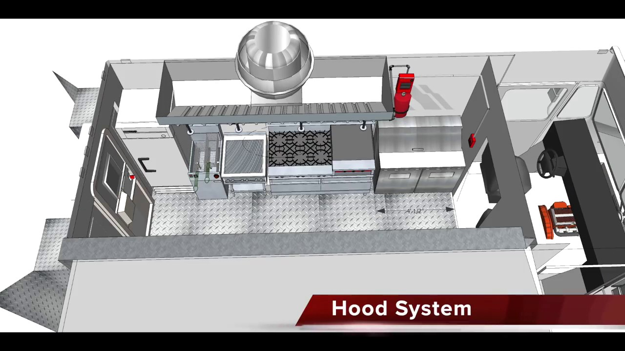 Biz on wheels Food truck 3D Floor plan YouTube