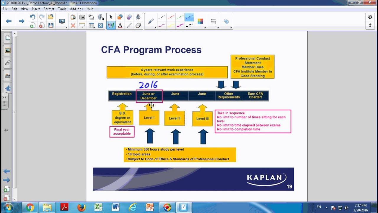 Cfa 2016 Level 1 Alternative Investments Ronald Chan Mba Macc Bmath You