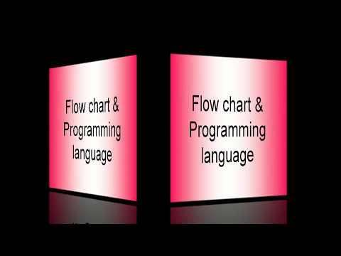 Flow Chart Diagram Of CCC