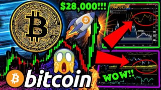 WHY BITCOIN IS ABOUT TO MELT FACES!! 🚀 BULLISH SIGNALS!!! $28,000 BTC Bloomberg Prediction