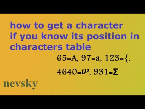 How to get a Character if you know its Position in Characters Table in JavaScript (ECMAScript 6)