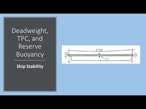 Ship Stability -  Deadweight, TPC, and Reserve Buoyancy