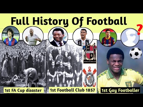 Evolution of Soccer 2500 BC - 2021 | Documentary video