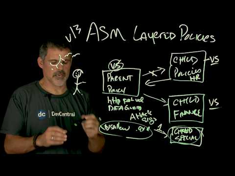 BIG-IP ASM Layered Policies
